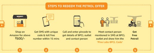 Amazon free petrol offer